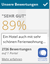 Filser Hotel Oberstdorf