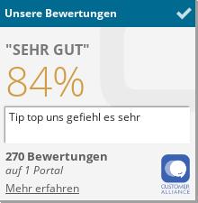 Gasthof Neue Post