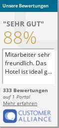 Hotel Birschel Mühle