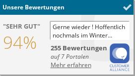 Hotel Fahrner