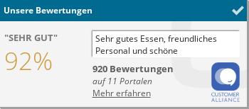 Landidyll Hotel Schwallenhof