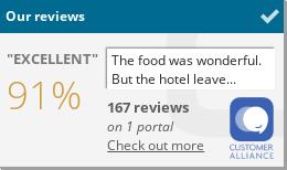 Restaurant - Hotel de Bordeaux
