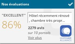 HÙtel Aurore Montmartre