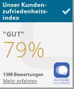 Alle Bewertungen über Apartmenthaus Saxonia