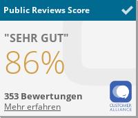 Alle Bewertungen über Flair Hotel Alber