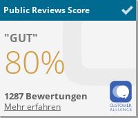 """Alle Bewertungen über Hotel """"Am Sonnenhang"""""""