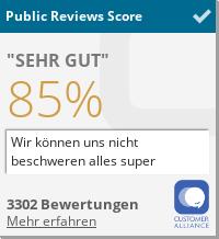 Bewertungen des Hotel Karl Müller