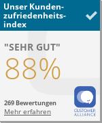 Alle Bewertungen über Land-gut-Hotel Burgblick*** lesen