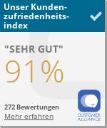 Alle Bewertungen über Niedmühle, Land & Genuss Hotel