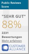 Alle Bewertungen über Rheinischer Hof