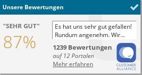Bayernwinkel Das VollWert Hotel