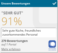 Customer Alliance - BEST WESTERN PLUS Hotel Alpenhof