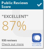 Read all reviews about Hotel Pension Funk