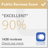 All reviews about Hotel Weinberg-Schlößchen