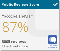 Read all reviews about TOP Hotel Hammer