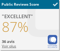 Read all reviews about Hôtel - Résidence La Rubanerie
